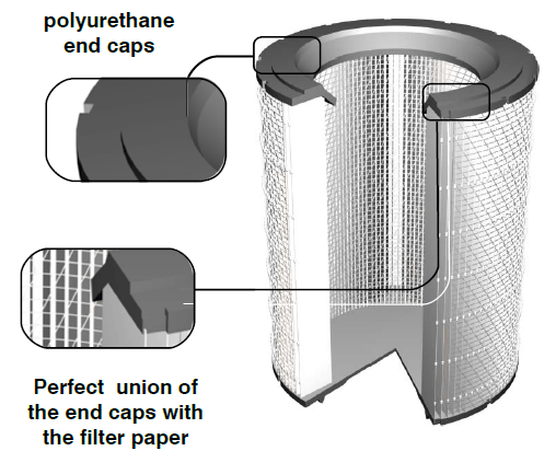 Primary Secondary Air Filters